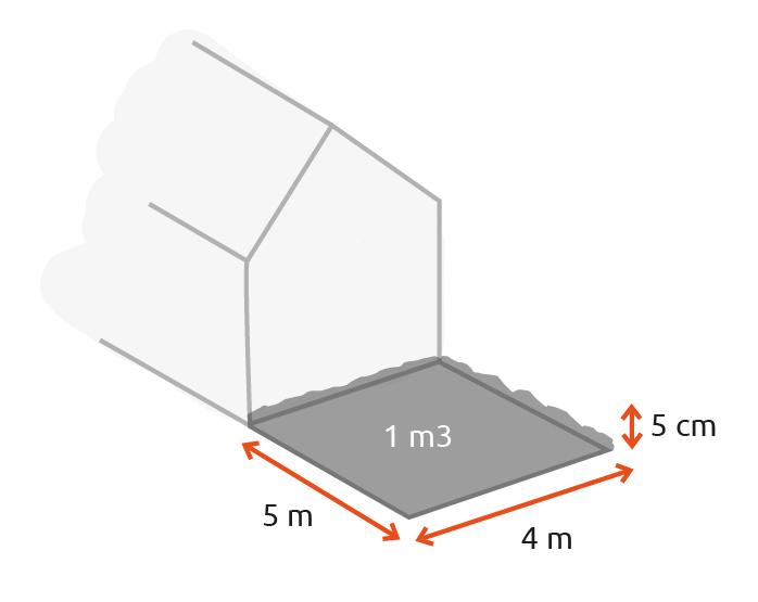 hoeveel grind of split nodig?