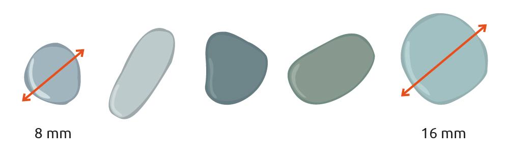formaat grind/split